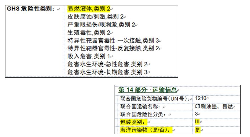 第十四部分的运输信息与SDS第二部分明显矛盾
